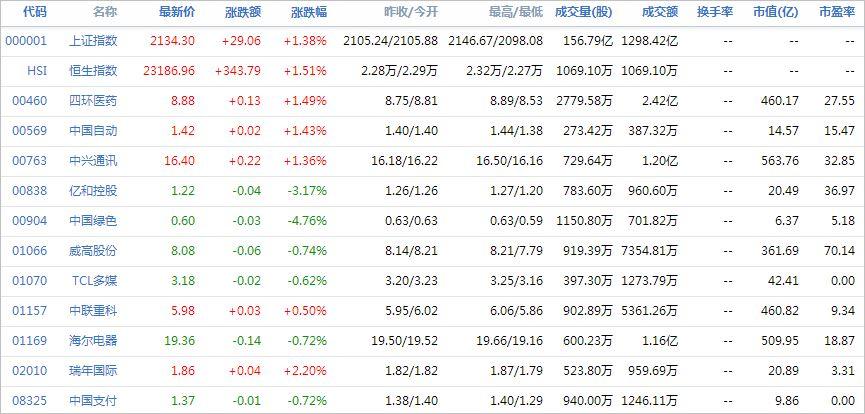 中国株コバンザメ投資ウォッチ銘柄watch20140410