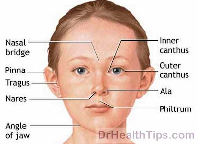Micrognathia Symptoms, Signs, facial features