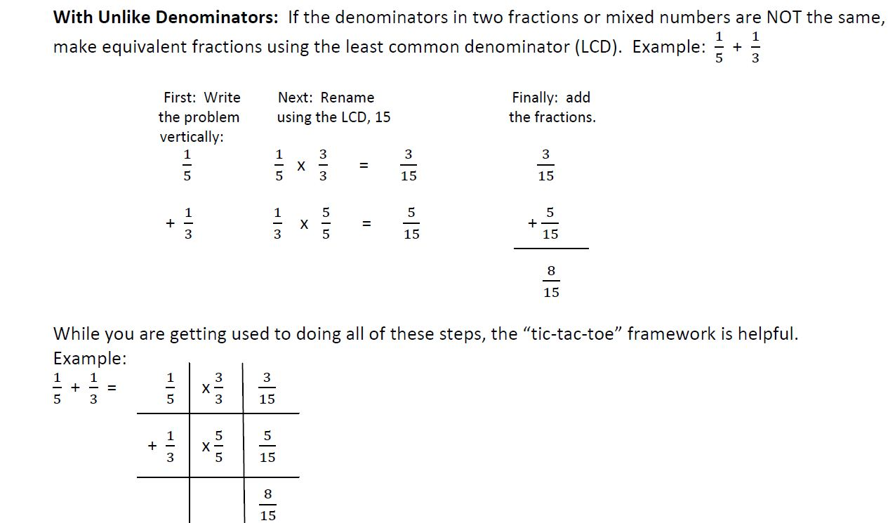Fraction Lessons