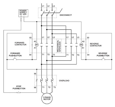 wiring diagram for overload relay tractor repair wiring diagram current sensing relay wiring diagram further 3 phase baldor industrial motor besides 3 phase delta wye