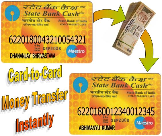 sbi card to card money transfer