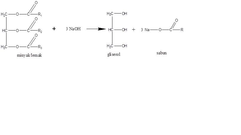 Happycellallu april 2013 dari percobaan yang telah dilakukan yaitu pembuatan sabun reaksi pembentukkan sabun dari minyak dilakukan dengan mereaksikannya suatu alkali naoh ccuart Choice Image
