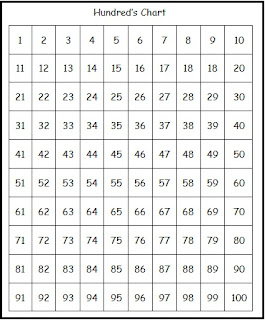 Printable Hundreds Chart Pdf Used this hundred's chart