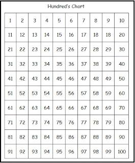 Classroom Freebies: Hundred's Chart Freebie