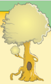Η προστασία του δάσους