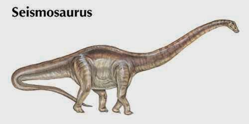 List of Dinosaurs | fantazie.com