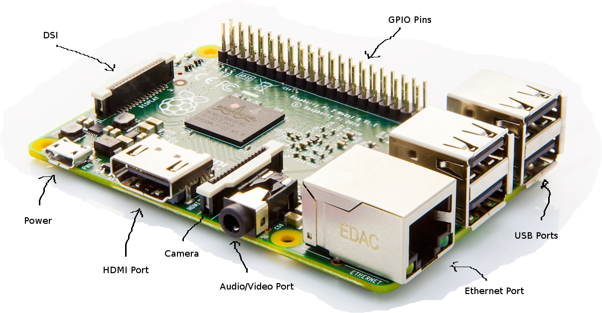 Smart house of raspberry pi 2