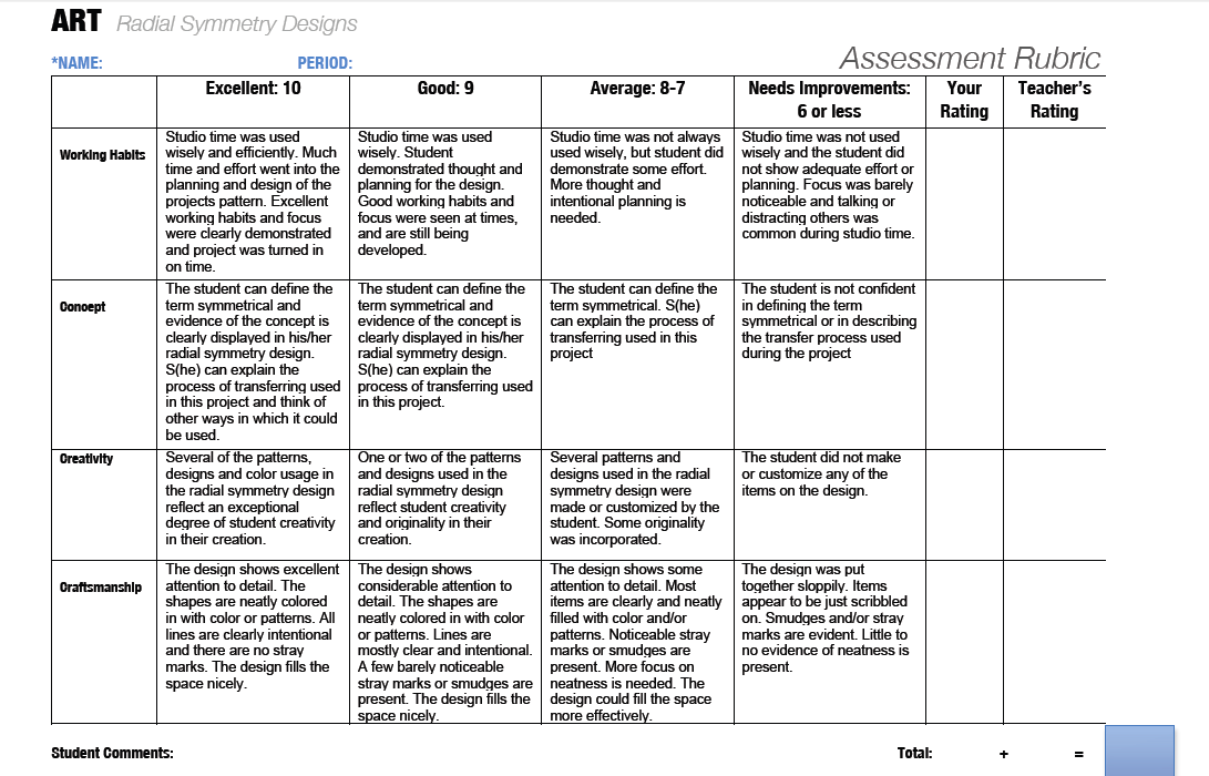 Graphic Design Grading Rubric