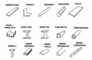 Estructuras 6 unam 2013 2 equipo studio three normas - Tipos de vigas metalicas ...