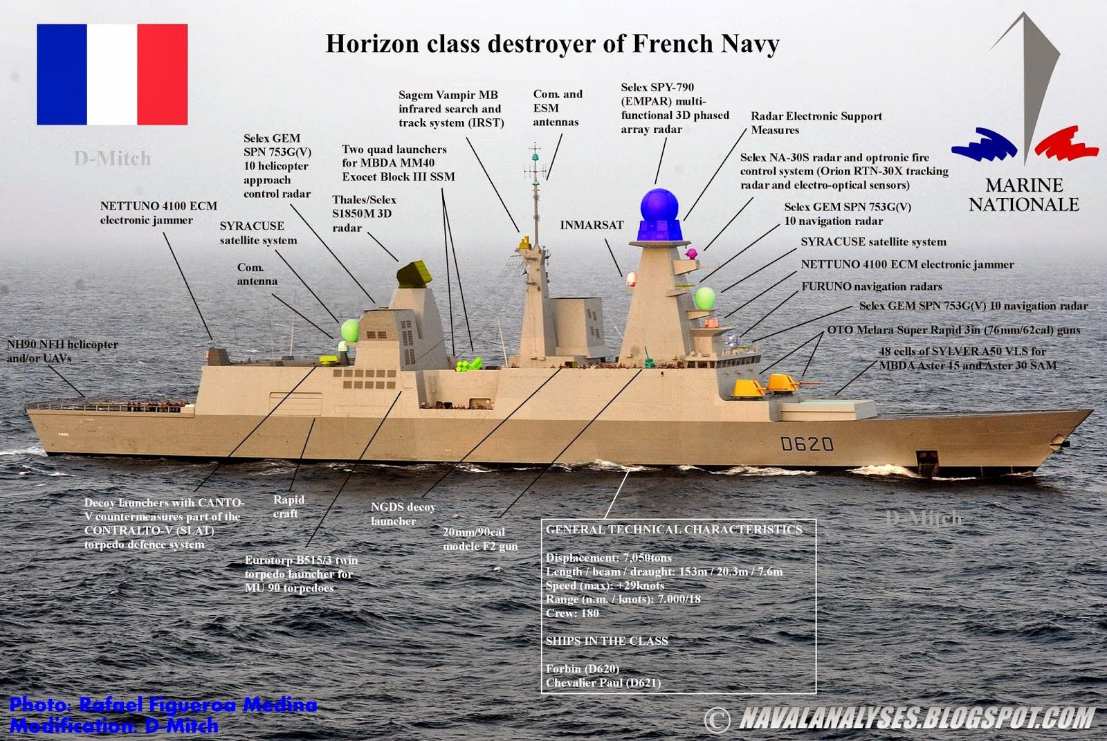 المدمرة هورايزون كلاس Forbin+destroyer