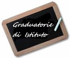 MIUR - Graduatorie di istituto personale docente ed educativo