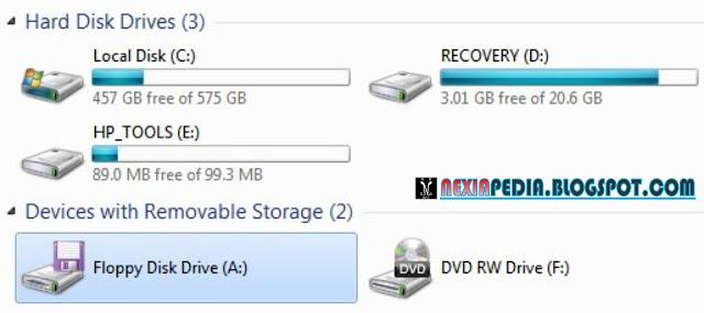 Alasan Mengapa Sistem Drive di Komputer Dimulai dari C