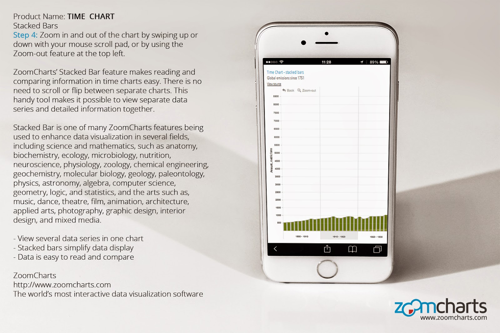 check out zoomcharts products
