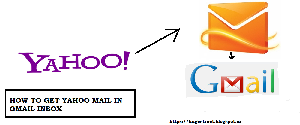 How To Get Yahoo Mail in Gmail Inbox
