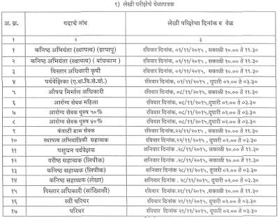 Raigad zilla parishad Bharti 2015 online apply raigad.nic.in