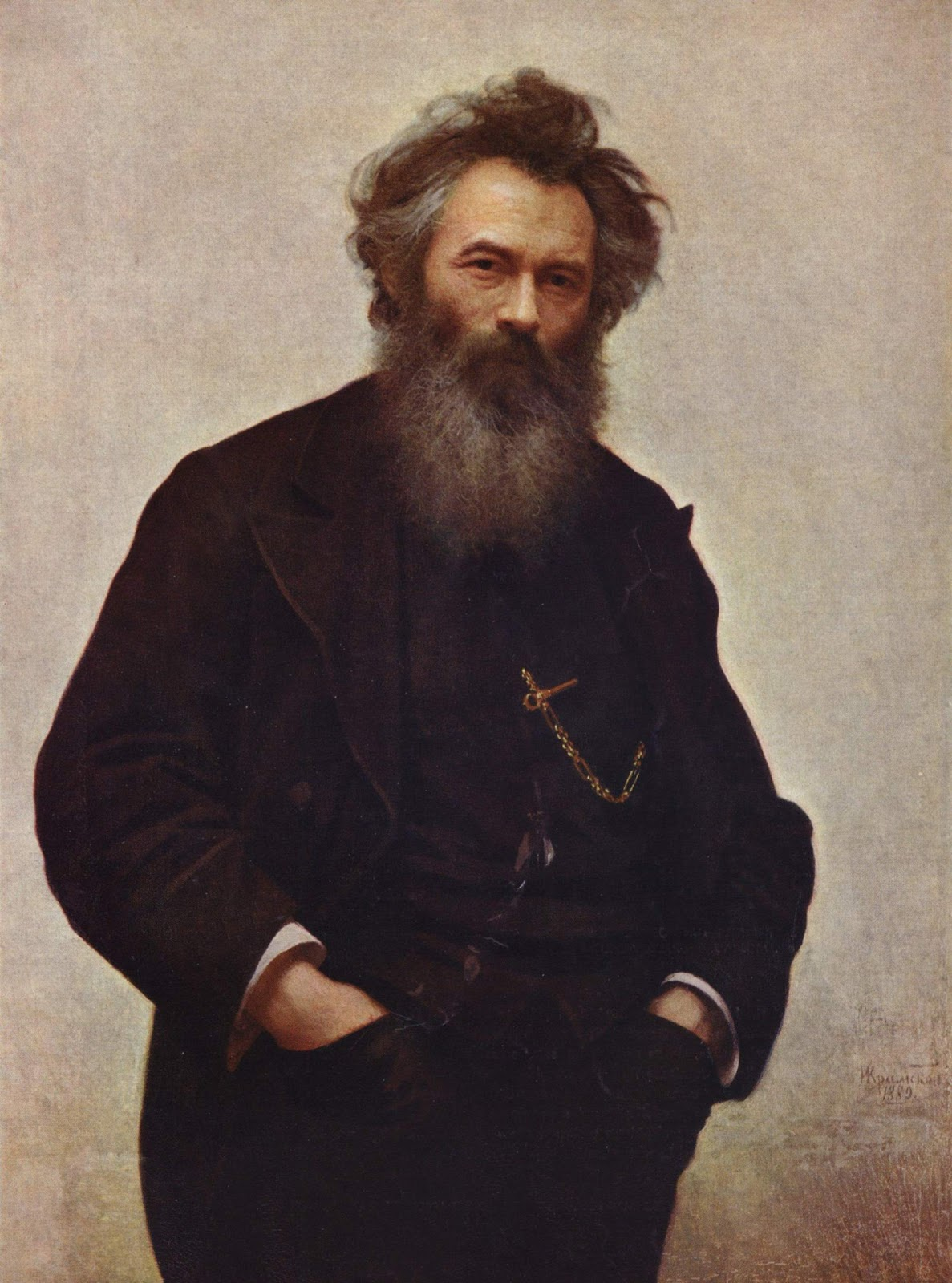 ART & ARTISTS: Ivan Kramskoy - part 2