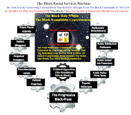 The Black Racial Services Machine
