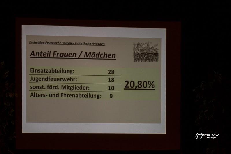 2014 02 15 jahreshauptversammlung+FFW+(11+von+26)