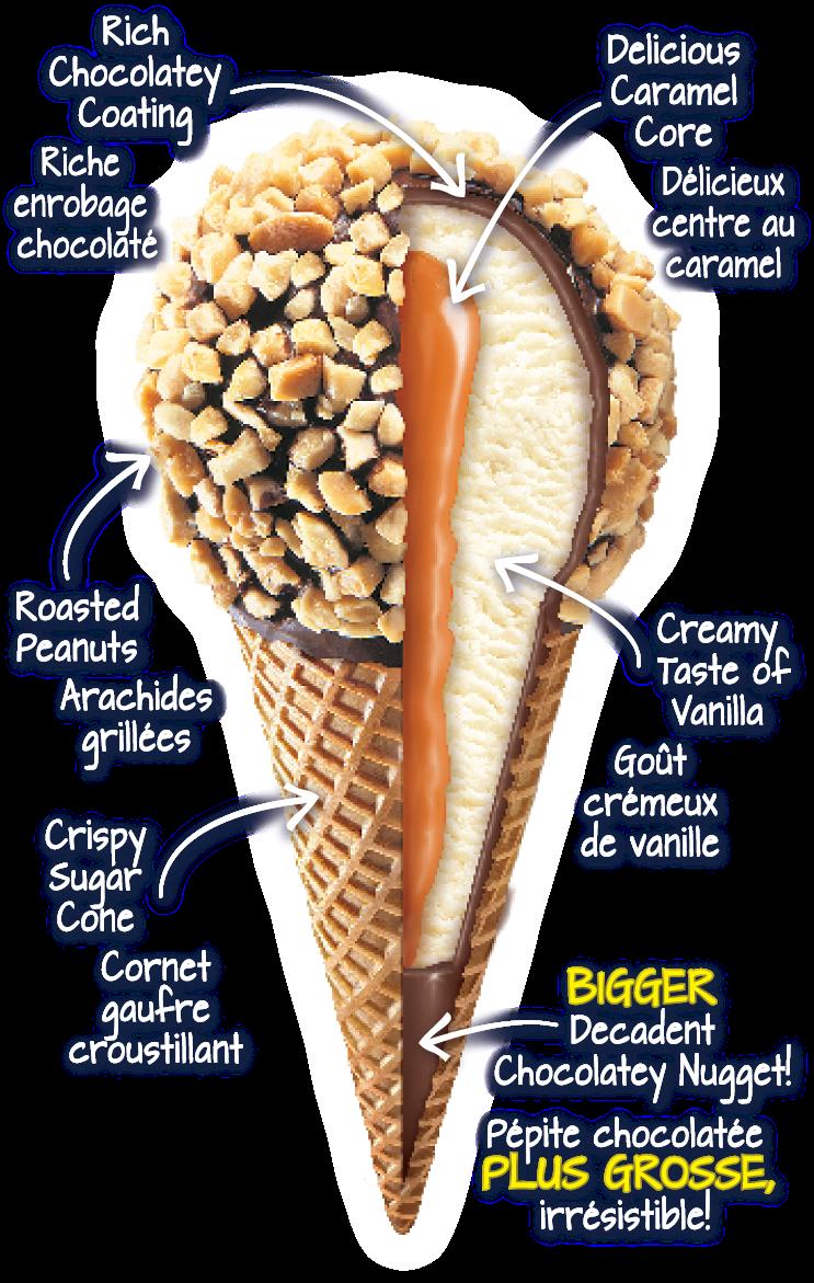 how to make bong cone bigger