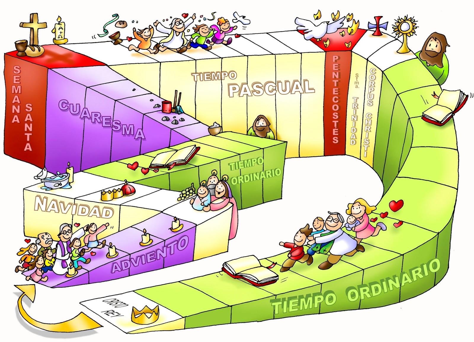 Enlaces A Recursos Sobre El A  O LIT  RGICO En Educarconjesus