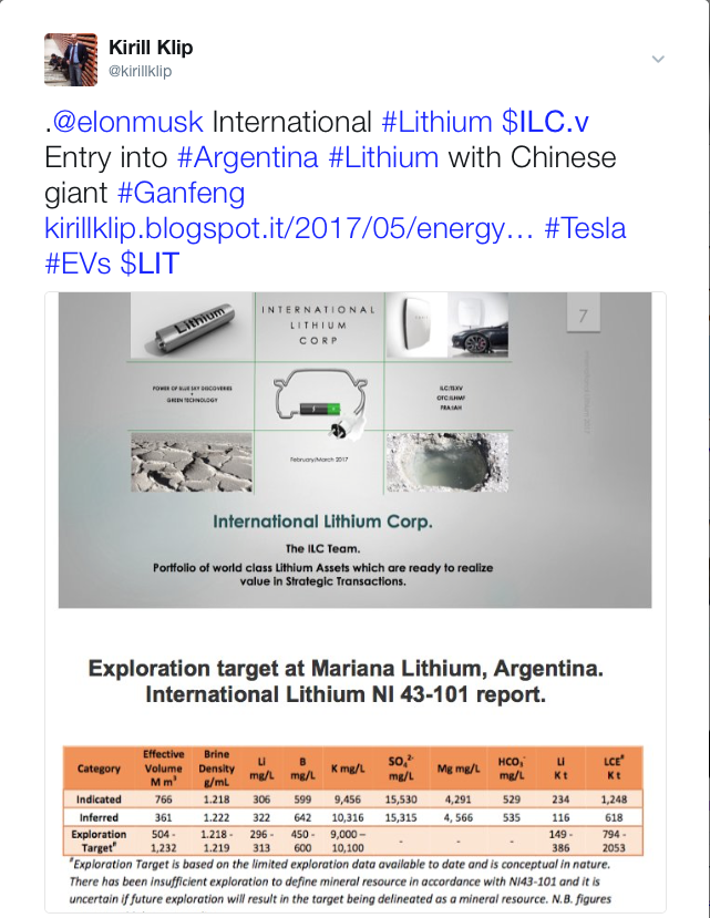 Insiders Are Buying Into International Lithium As Ganfeng Moves Mariana JV Forward In Argentina.
