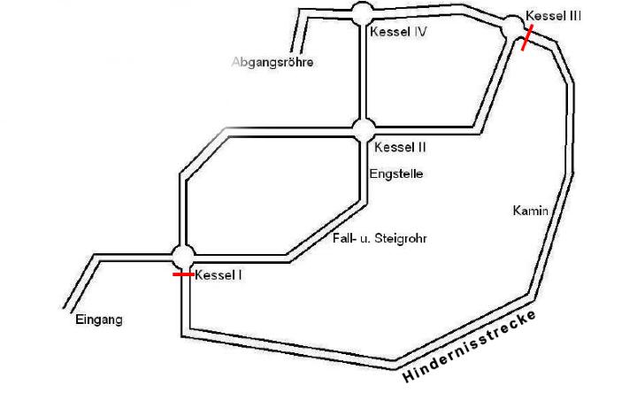 underground fox den diagram   27 wiring diagram images