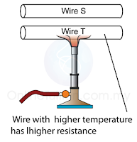 cross sectional area affect the resistance What would be the resistance of a wire i saw one study of this effect in which the resistance in a thin copper wire doubled as the cross sectional area of the stretched wire is less that of the original wire.