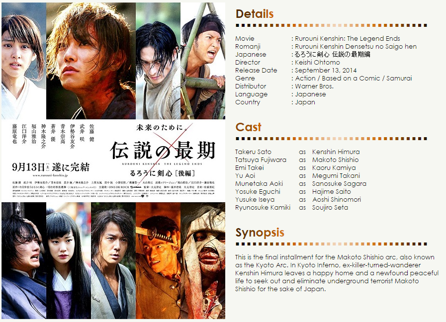 Download Rurouni Kenshin The Legend Ends