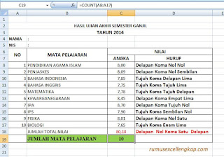 Contoh data Count