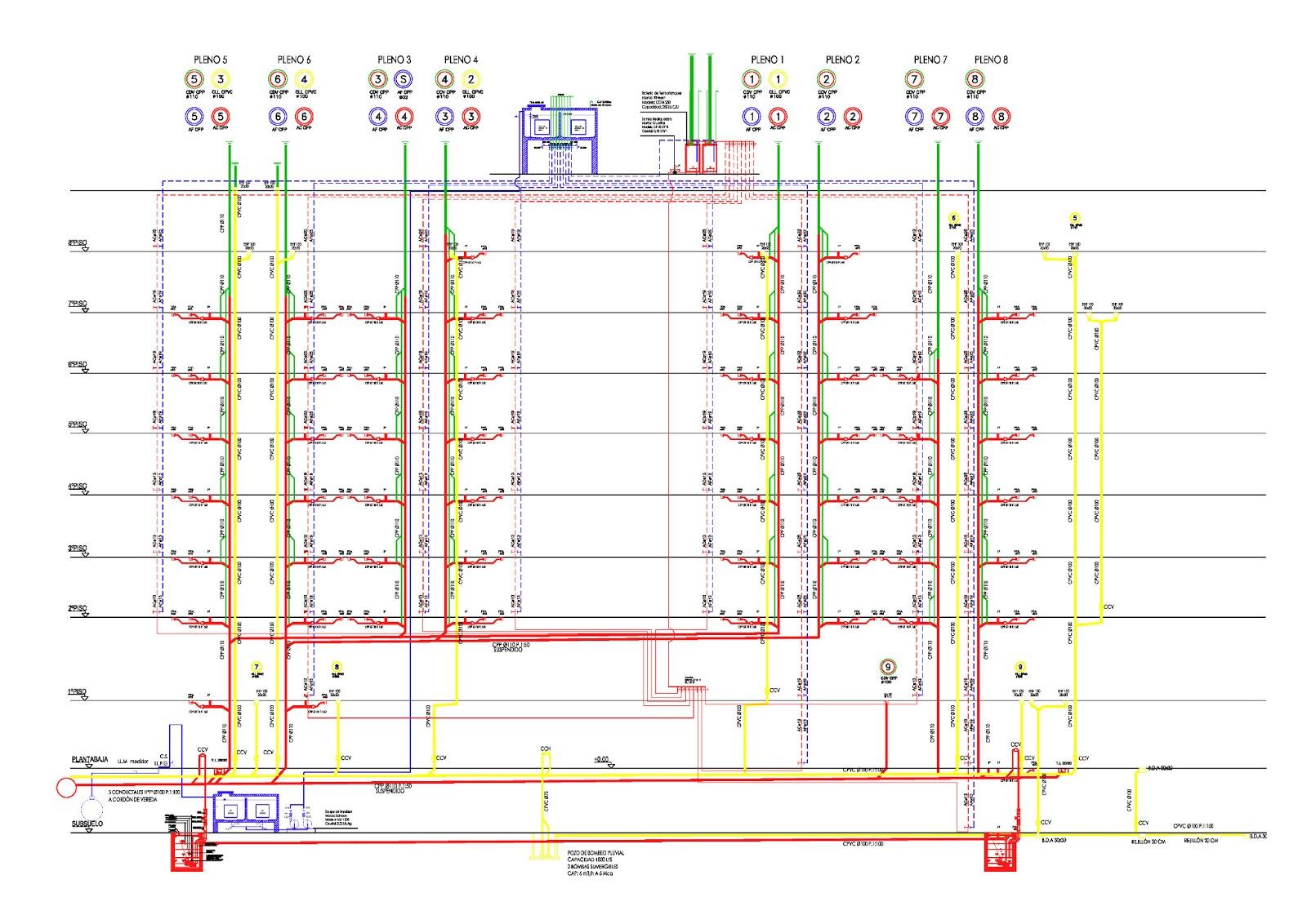 Ultra Arquitectura Instalaciones Sanitarias 2