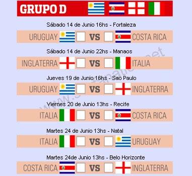 Grupo D Mundial Brasil 2014 - Hora y sedes de los partidos