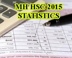 MAH HSC 2015 Over All Performance of the Candidate March 2015, Maharashtra HSC Result Analysis Division wise (Male/Female), MAH Class 12 Result 2015 Passing Statistics Subject wise, Maharashtra Class 12 Stats 2015 Grade wise Performance, MAH HSC 2015 Result Analysis Division & Stream wise