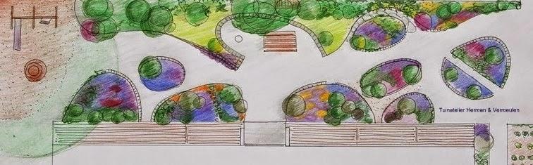 Ontwerp gezamenlijke tuin de Omscholing