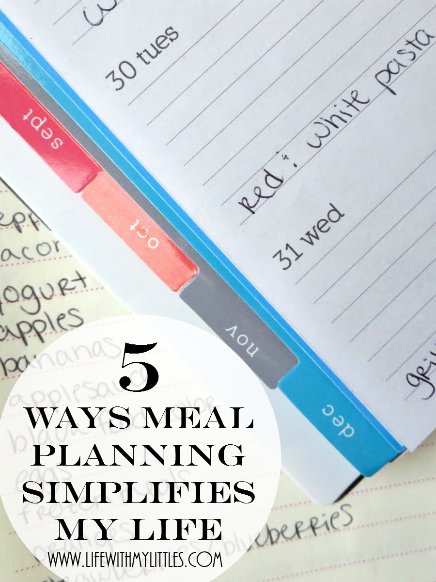 easy, dinner, simplify, life, meal planning, list, grocery