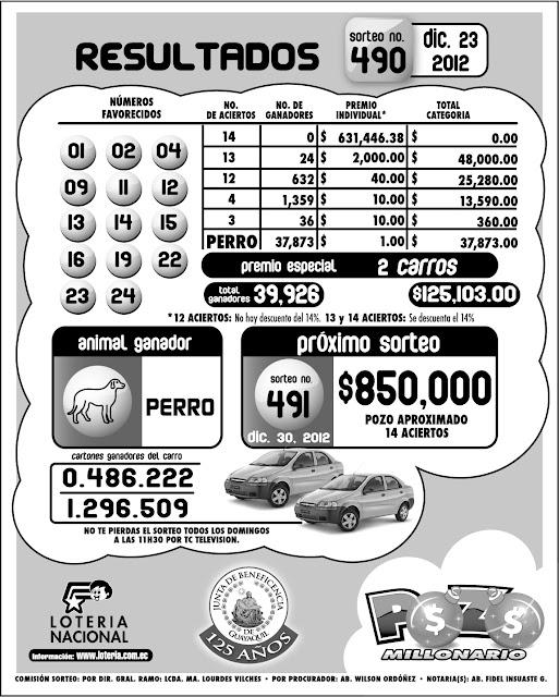 Resultados Pozo Millonario - Sorteo 489 - 16 de diciembre de 2012