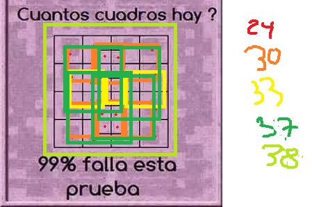 Cuantos cuadrados hay y cuantos podemos formar juegos for Cuantos codones existen