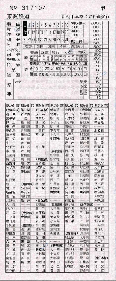 東武鉄道 駅名式補充券2 新栃木車掌区乗務員発行