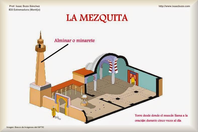 http://contenidos.educarex.es/sama/2010/csociales_geografia_historia/segundoeso/tema1/mezquita.html