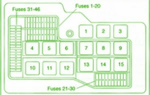 Fuse Box BMW E36 318is Diagram