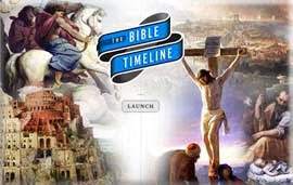 Baru!!! Alur Waktu Alkitab & Sejarah Kekristenan