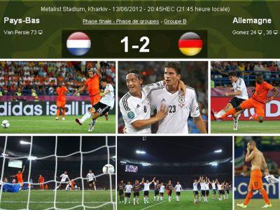 ### Giải Túc Cầu Euro 2012 ### - Page 2 Hoa+Lan-Duc-2-1-Vntvnd