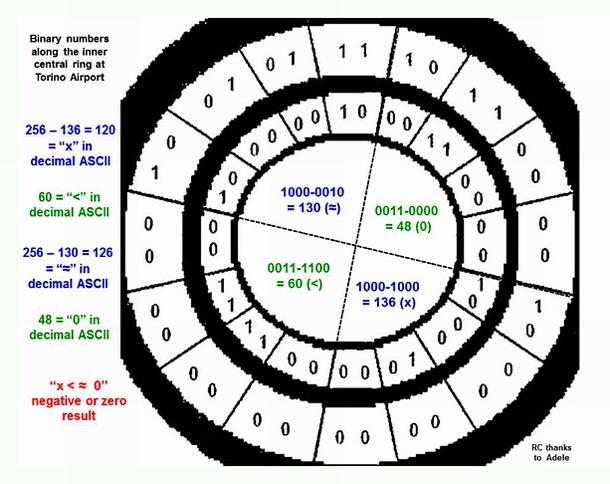 Crop Circles en el mundo - Página 2 T8