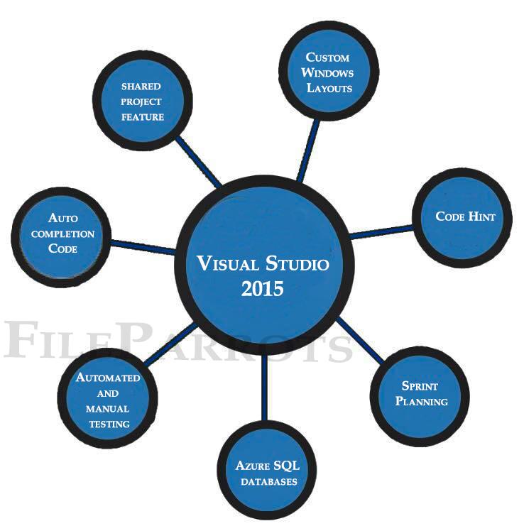 visual studio 2015 community download offline