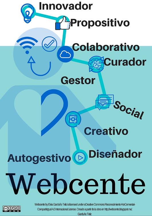 Gestión de Objetos Digitales de Aprendizaje para el webcente