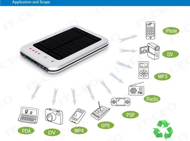 Pannello Solare Per Iphone : Caricatore solare all ingrosso mah per caricabatterie