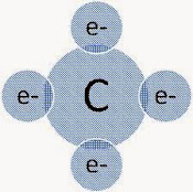 .. C CARBON ΑΝΘΡΑΚΑΣ   π.χ. Η αγγλική ονομασία του προέρχεται από το λατινικό carbo=ξυλοκάρβουνο.