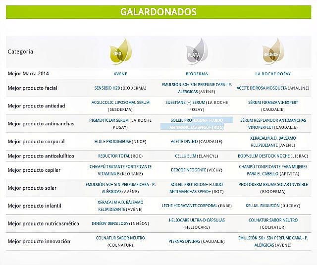 Los_mejores_productos_dermocosméticos_del_año_IDERMO_OBEBLOG_02