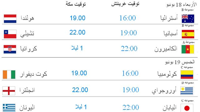 جدول كاس العالم 2014