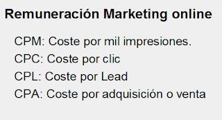 Los distintos tipos de remuneración del marketing online basados en clics e impresiones