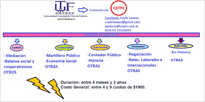 ESPACIO PUBLICITARIO: CEYFE
